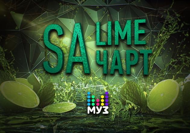 SA Lime чарт